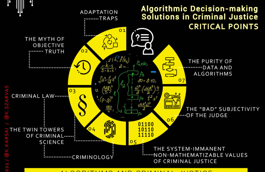 Infographics About Algorithms And Criminal Justice